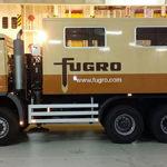 ro-ro shipping